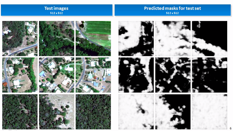Image Analysis Fires