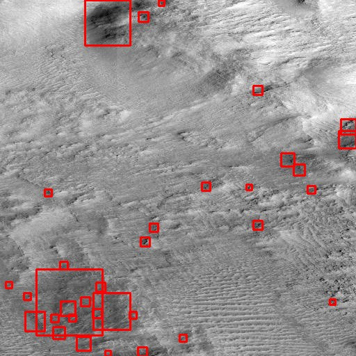 Mars Anomaly Detection