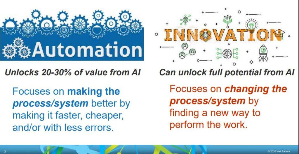 AI Innovation at Omdena