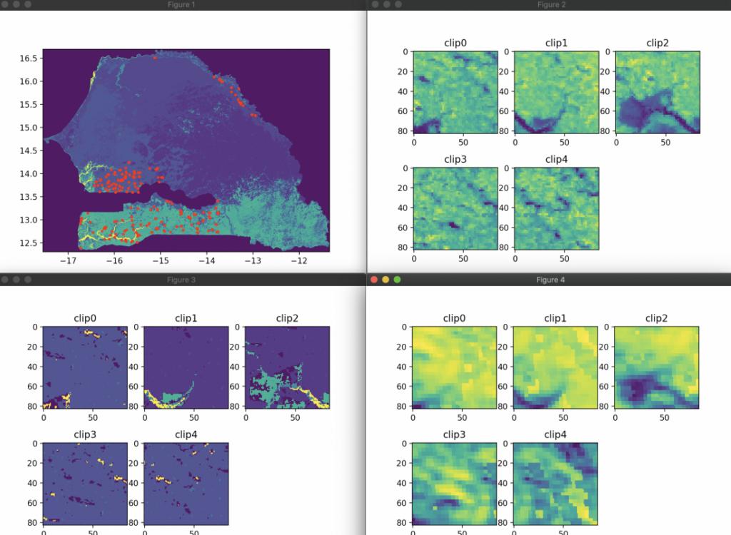 Crop yield prediction data augmentation using IPAR dataset for maize - Source: Omdena