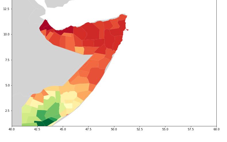 Heatmap of NDVI values per district