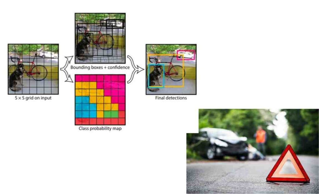 Feature Analysis and Machine Learning for Road Safety