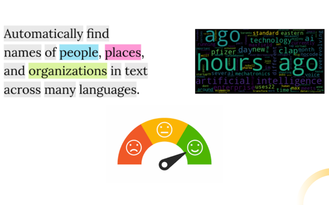 NLP Data Preparation: From Regex to Word Cloud Packages and Visualization