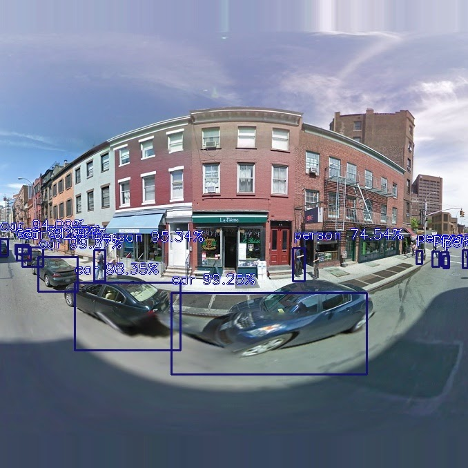 Object detection in panorama images to detect vehicles - Source: Omdena