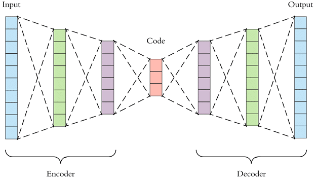 Photo credit: Applied Deep Learning. ArdenDertat