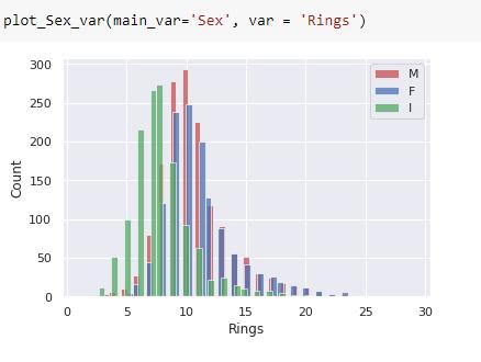 EDA steps in an ML pipeline - Source: Omdena