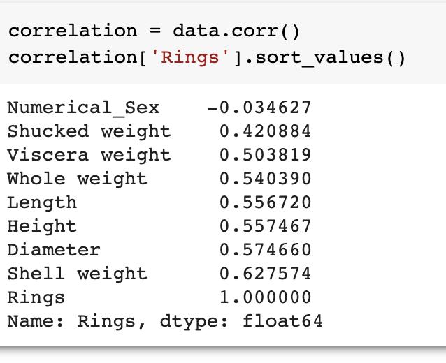 Correlation output - Source: Omdena