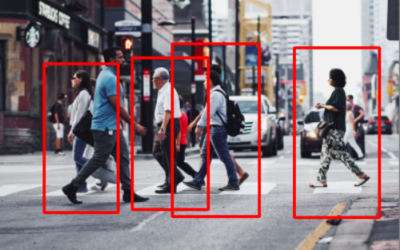 Learning OpenCV from Scratch to Build a Pedestrian Detector