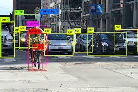 Object detection using YOLO