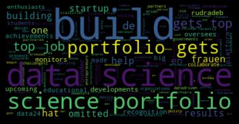 Word cloud output - Source : Omdena