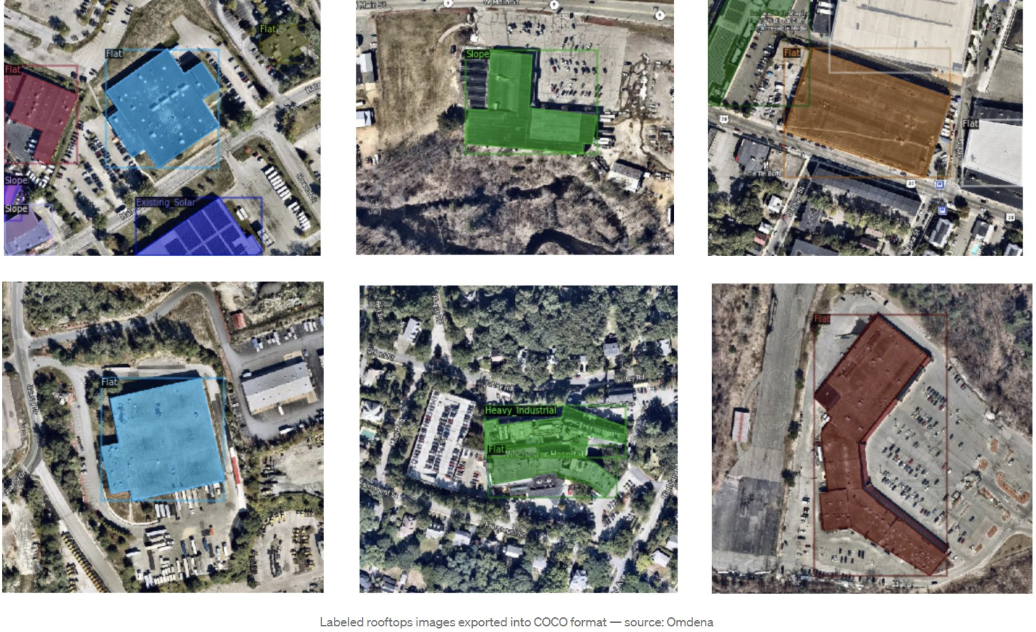 Labeled rooftops images exported into COCO format — source: Omdena