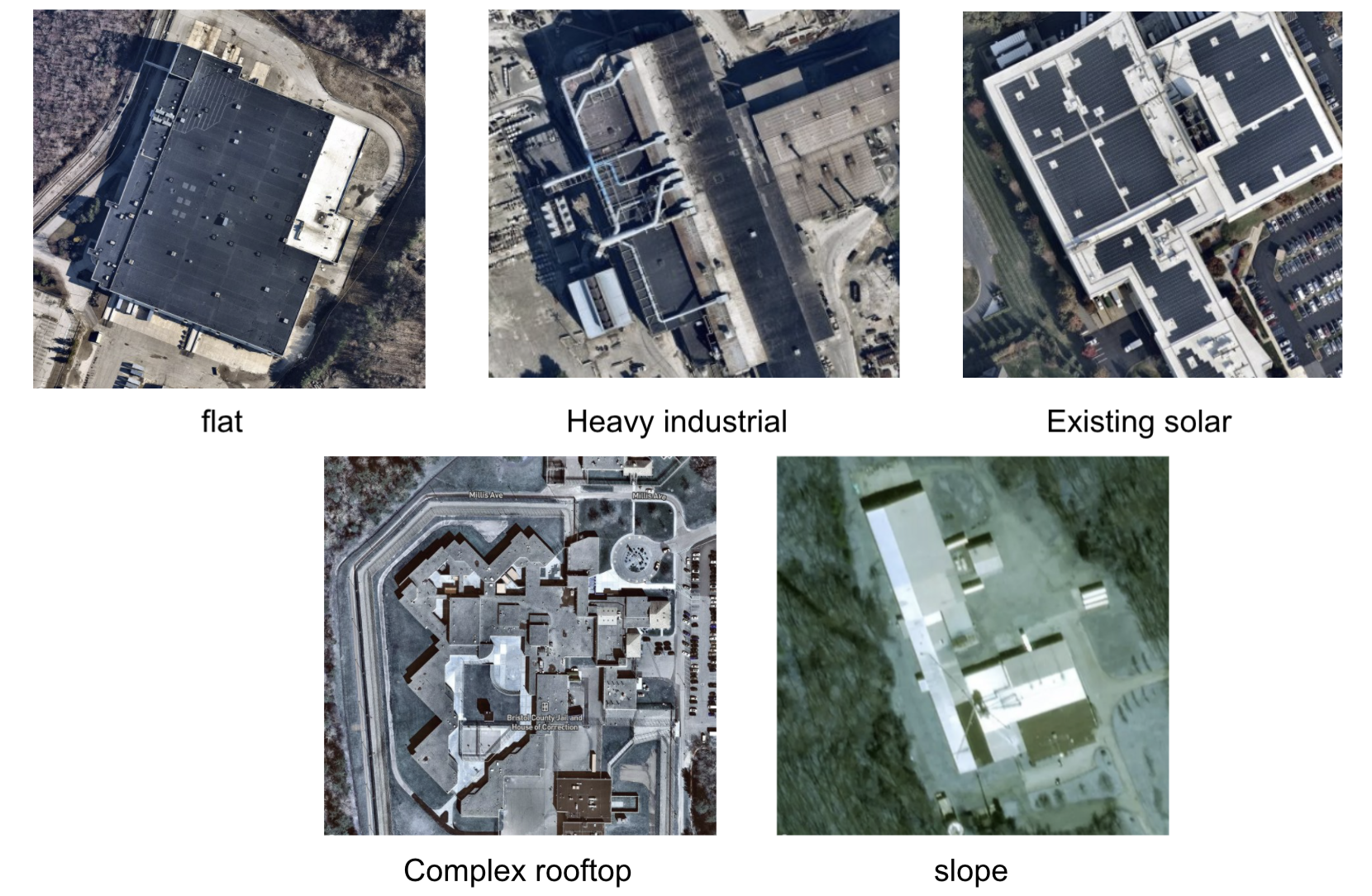 Image labeling for roof classification - Omdena