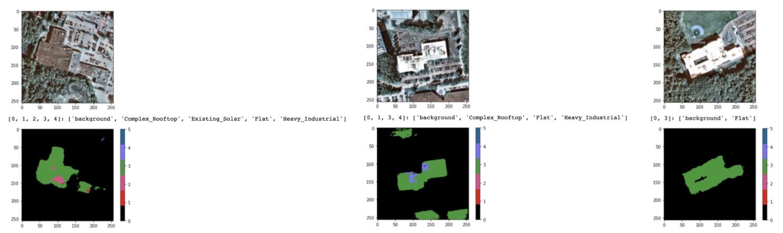 Multi-classes semantic segmentation results with U-Net — source: Omdena