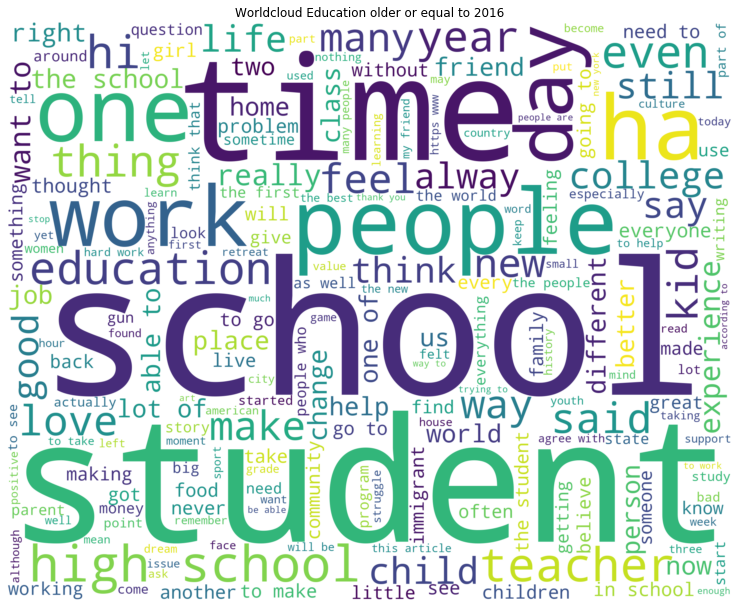 Career and education - Youth sentiment analysis - Source:Omdena