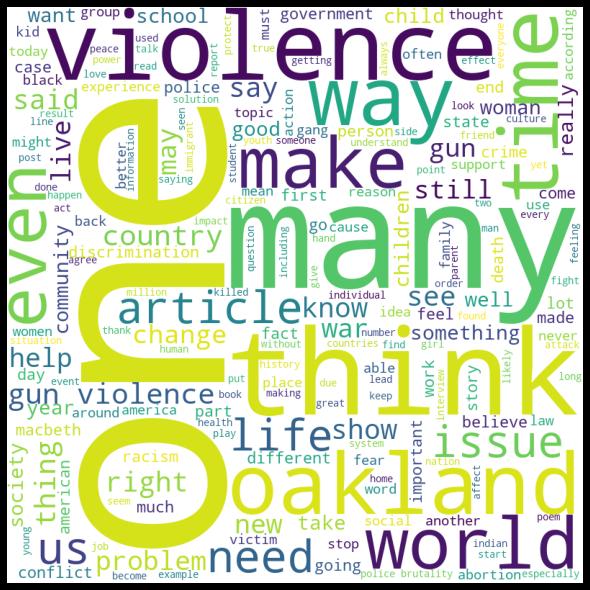 Terrorism and violence word cloud - Omdena
